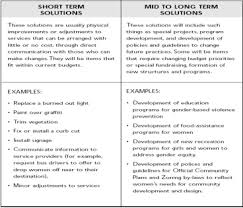 apa 6th edition term paper template essay on costco wholesale