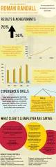 Infographic Style Resume 66 Best Resume Cv Images On Pinterest Infographic Resume