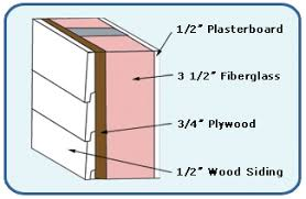 air r ervation si e composite wall r values egee 102 energy conservation and
