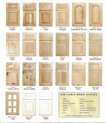 kitchen door styles for cabinets home design