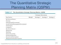 strategy analysis and choice ppt download