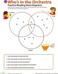 the 25 best venn diagram questions ideas on pinterest http