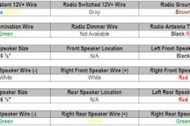 gmc jimmy speaker wire colors wiring diagram