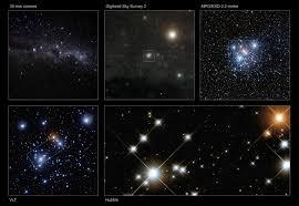 How Many Stars In Brazil Flag Crux Constellation Mythology Facts Star Map Major Stars Deep