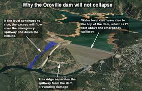 Rock Slides Will Remain Common Because Of The Significant Snowpack Why The Oroville Dam Won U0027t Fail Roy Spencer Phd