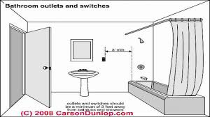 bathroom vanity outlet height bathroom trends 2017 2018