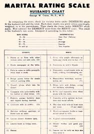 happy s day try out this marital rating scale rating