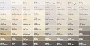 my 6 favourite dulux white paints