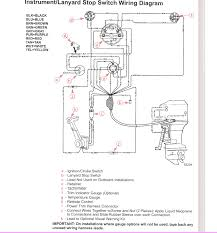 what is the wiring diagram for a 1983 champion 150 h p mercury