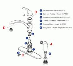 100 moen kitchen faucet parts diagram inspirations pfister