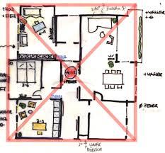 feng shui wohnzimmer einrichten uncategorized ehrfürchtiges wohnzimmer grundriss ideen mit feng