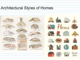 Different Styles Of Houses Different Architectural Styles Of Houses U2013 Day Dreaming And Decor