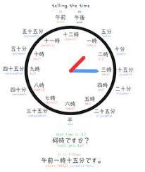 japanese days of the week kanji and stroke orders language