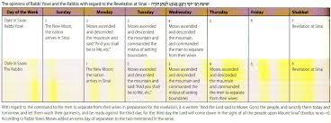 steinsaltz talmud the aleph society promoting the educational efforts of rabbi adin