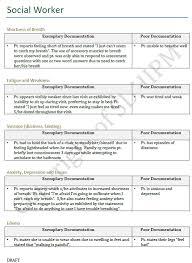 palliative care social worker sample resume resume cv palliative