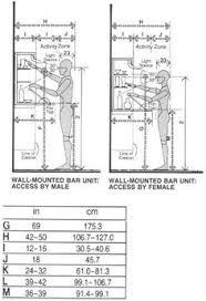 dimensions basement bar pinterest bar commercial and google
