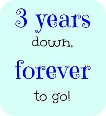 3rd year anniversary gift popular 3rd wedding anniversary photo 3rd year 127 johnprice co