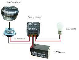 design ventilator roof ventilator for electricity generation system design 2