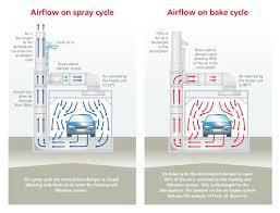 good small energy efficient home plans 10 airflow illusts jpg