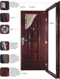 glo guard security steel doors