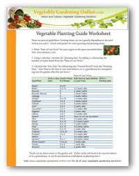 161 best vegetable garden beginner plans images on pinterest