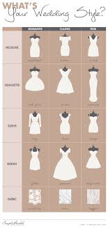 different wedding dress shapes wedding dress styles for types wedding gallery