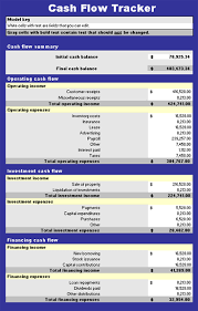 cash flow log template log templates