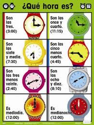copy of telling time lessons tes teach