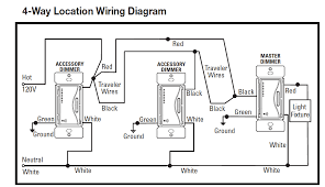 4 way light switch wiring dimer 4 way switch wiring exles wiring diagrams