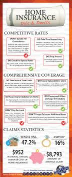 home insurance do s and don ts infographic
