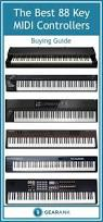 amazon black friday midi keyboards sale the yamaha p71b is an amazon exclusive model designed to be the