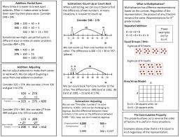 grade 3 mathematics grade 3 computational fluency grade 3 family and community resources