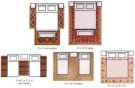 how to choose a rug how to choose area rug size and shape area rug size guide for living