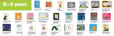 100 Best Children S Books A List Of Children S Book Week Top 100 Best Children S Books Library Mice