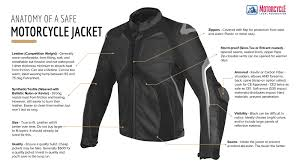 motogear jackets how to choose the safest motorcycle jacket