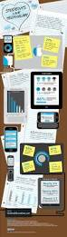 117 best infographics of technology images on pinterest digital