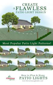 Hanging Patio Lights String How To Plan And Hang Patio Lights Patio String Lights Patio