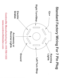 trailer light hook up 7 way semi trailer plug wiring diagram wiring diagram