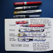 fountain pen sketching one month later and a big interview coming
