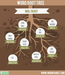 list of root words for list of words containing mal root word learn words related to the