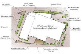 Sfsu Map Library U0027s Landscape Learning Laboratory