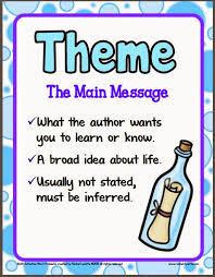 theme lessons tes teach