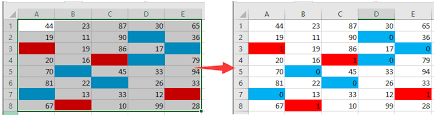 how to change value based on cell color in excel