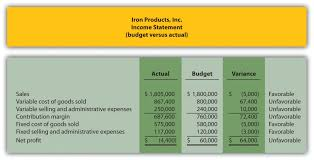 Accounting Spreadsheets Excel T Account Template Virtren Com