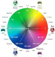 color and mood chart color feelings wheel color mood wheel blamo co