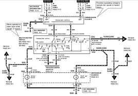 1998 ford explorer fuse diagram 94 explorer fuse panel diagram ford explorer and ford ranger