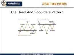 technical analysis pattern recognition analyzing technical chart patterns learn basic technical analysis