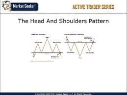 pattern of analysis analyzing technical chart patterns learn basic technical analysis