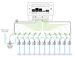 master valve and pump relay u2013 rainmachine