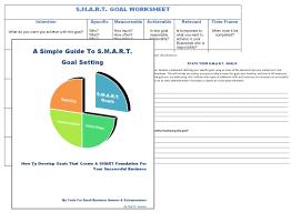 Setting Smart Goals Worksheet S M A R T Goal Setting System Gailsaseen Com